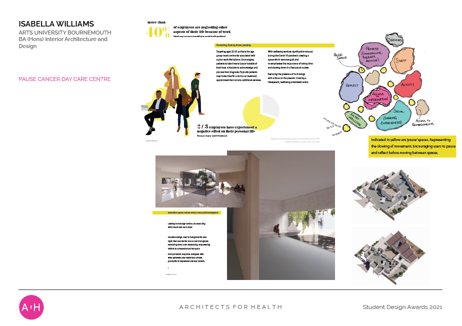 Isabella Williams PAUSE CANCER DAY CARE CENTRE Arts University Bournemouth Winner Best Concept